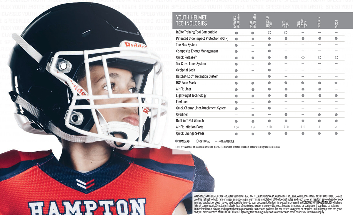 huge selection of c2a7e eebd2 SPPSS - Riddell Youth American Football Helmets